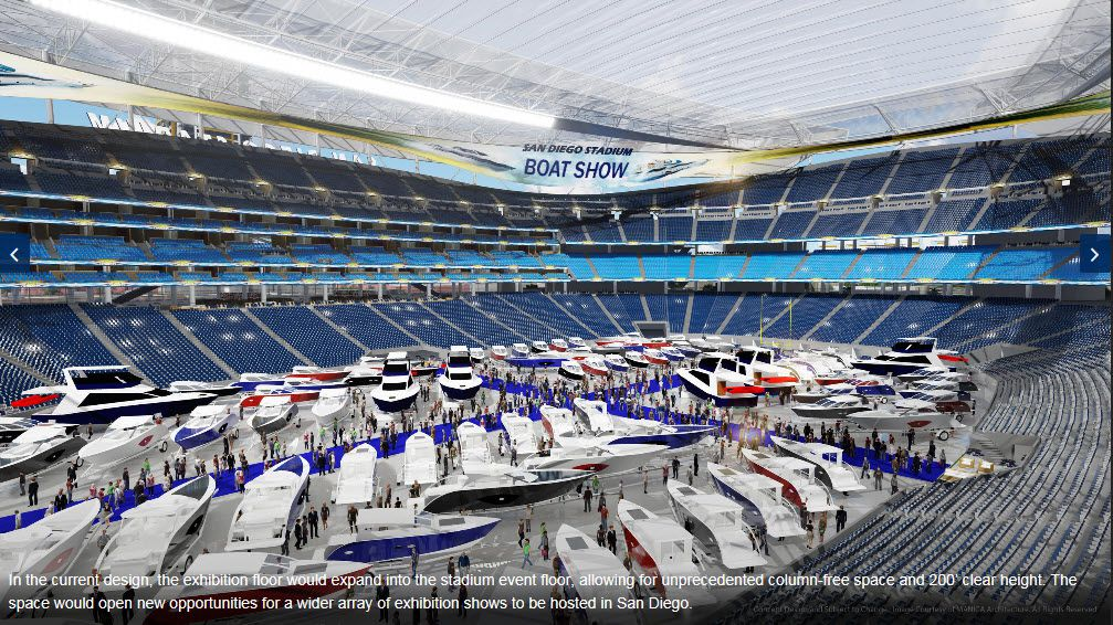 Rendering showing boat exhibition on field