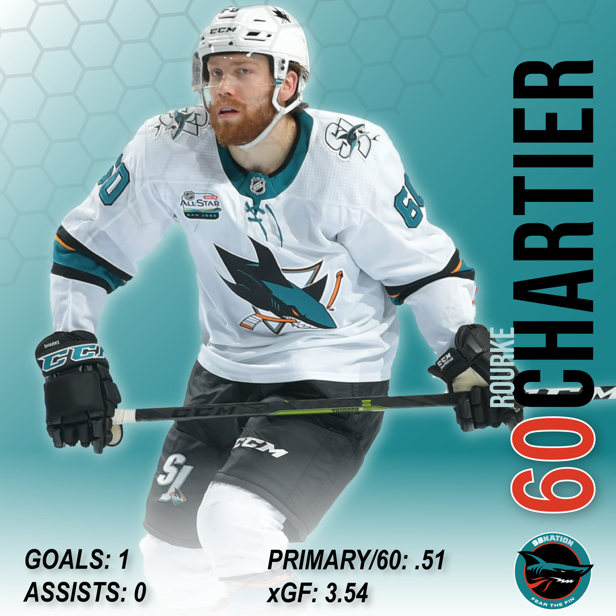Rourke Chartier player review