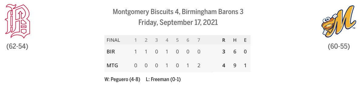 Barons/Biscuits linescore game one