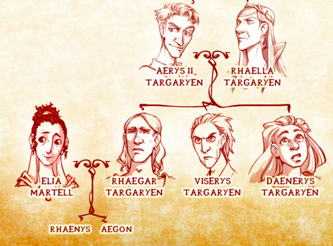 Not Shown In This Picture Rhaegar S Other Marriage To Lyanna Stark And The New Aegon A K Jon Snow