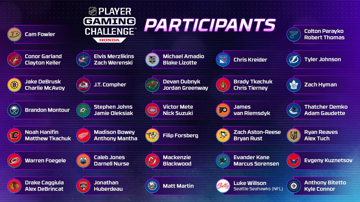 a list of all 31 NHL teams (plus the unnamed Seattle franchise) and the players representing them in the NHL Player Gaming Challenge