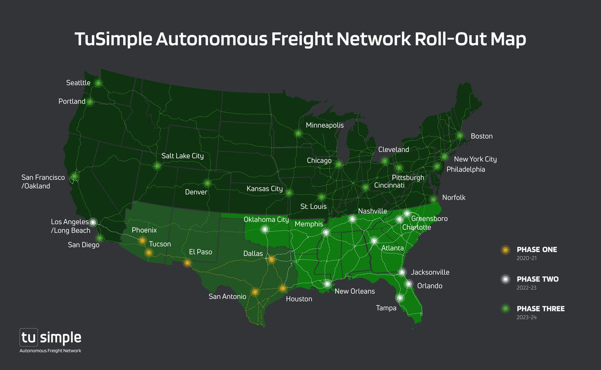 Networks of self-driving trucks are becoming a reality in the US