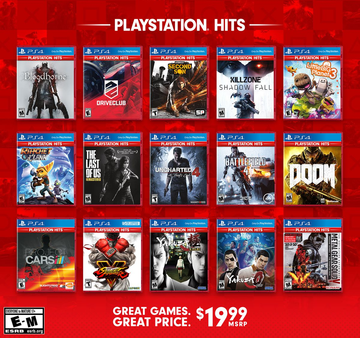 Sony Launches Ps4 Greatest Hits Line With 20 Games Polygon