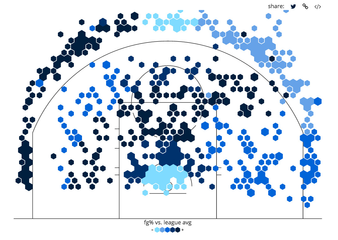 marcus morris shot chart