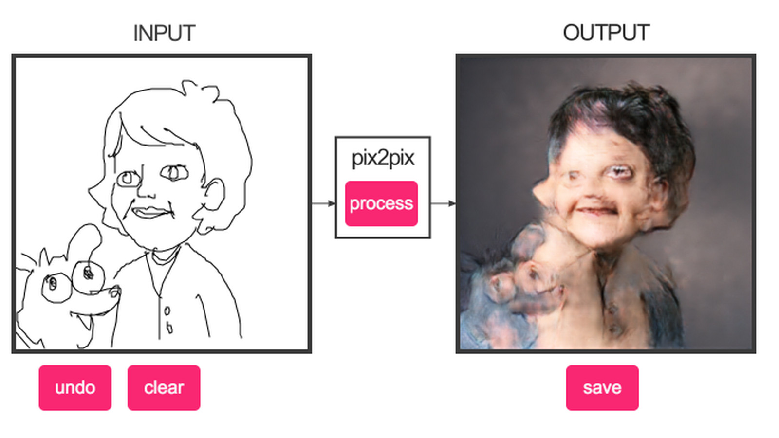 Pix2Pix Is Another Good Web Tool For Making Horrifying Autofill Images The Verge