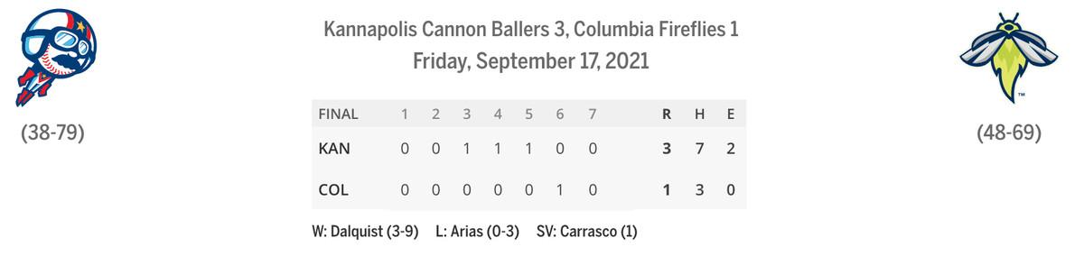 Cannon Ballers/Fireflies linescore