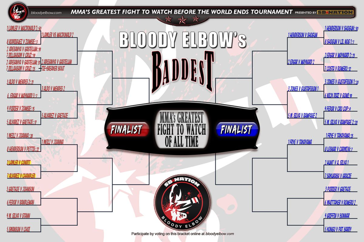 BE's BADDEST Tournament, Greatest Fight of All Time, Fight to Watch Before World Ends, Fight Bracket, Bracket, Tournament, GFOAT, Round 1, Bout 10 Results