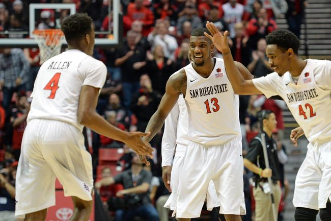Many basketball experts think San Diego State are the team to beat in the Mountain West. (Courtesy of Jake Roth/USA Today Sports)