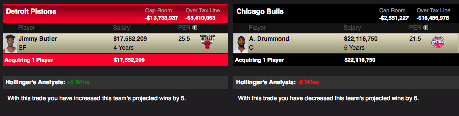 Drummond for Butler