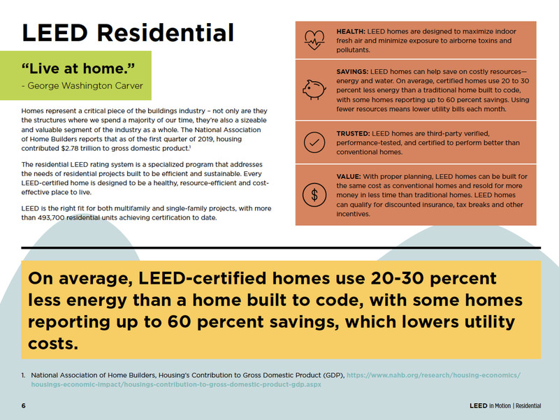 Graphic stating the benefits of green residential housing.