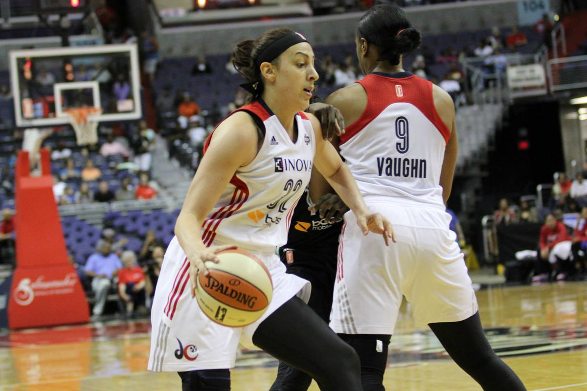 One of our writers likes Jelena Milovanovic's play during the FIBA World Championships, and believes it could translate to the Mystics' 2015 season.