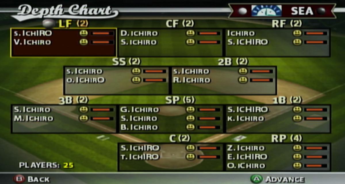 Can a team of 25 Ichiros win the World Series? - SBNation com
