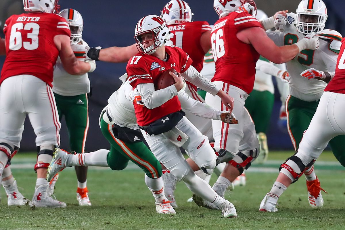 Wisconsin Badgers Qb Question Can Jack Coan Lead The