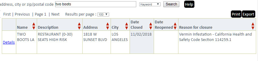 Screenshot from LA County Health Department website on Two Boots Pizza closure