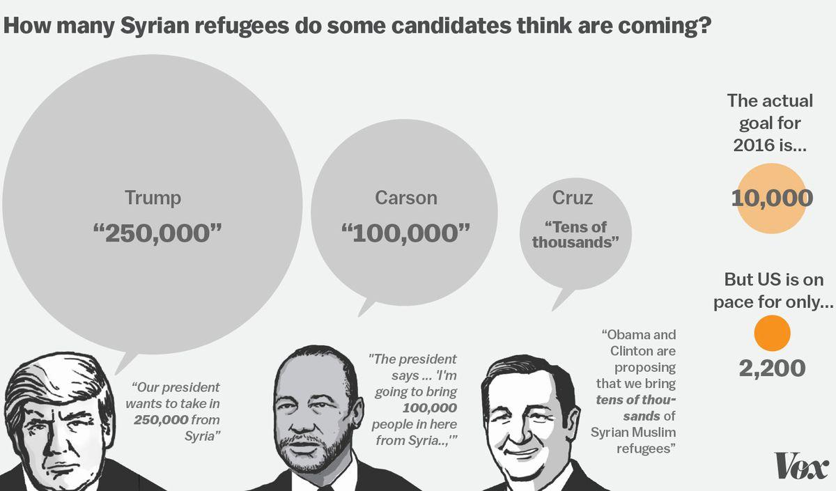 candidates_syria_graphic2