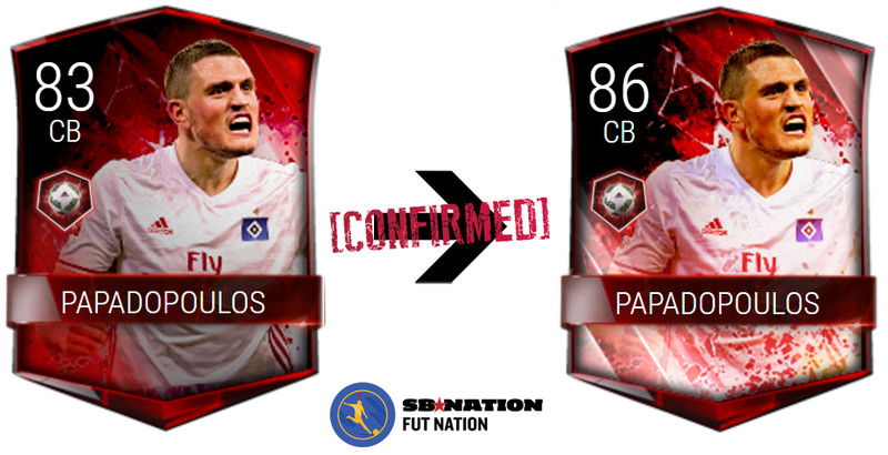 papadopoulos made 3 interceptions but had no attacking influence so will go to 86 overall