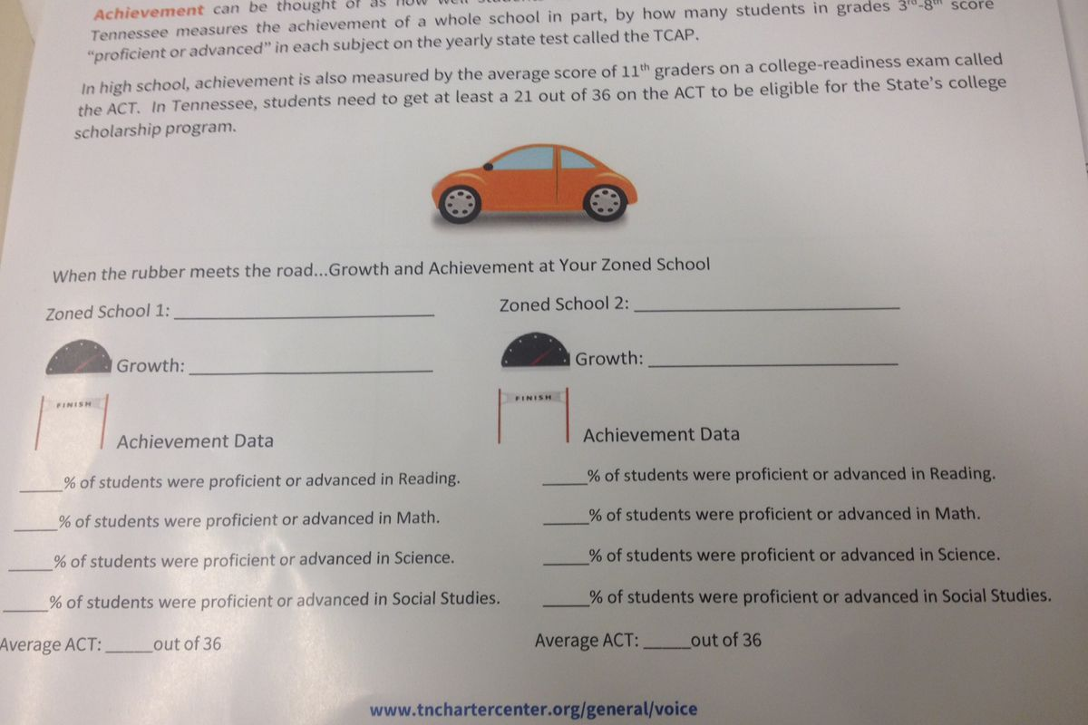 A worksheet for parents at this weekend's fair encouraged parents to examine data from charter schools and regular public schools.