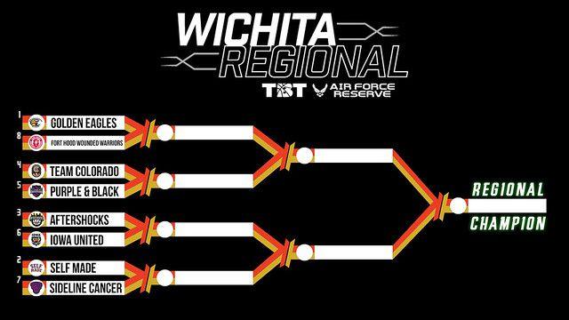 2019 TBT Wichita Regional