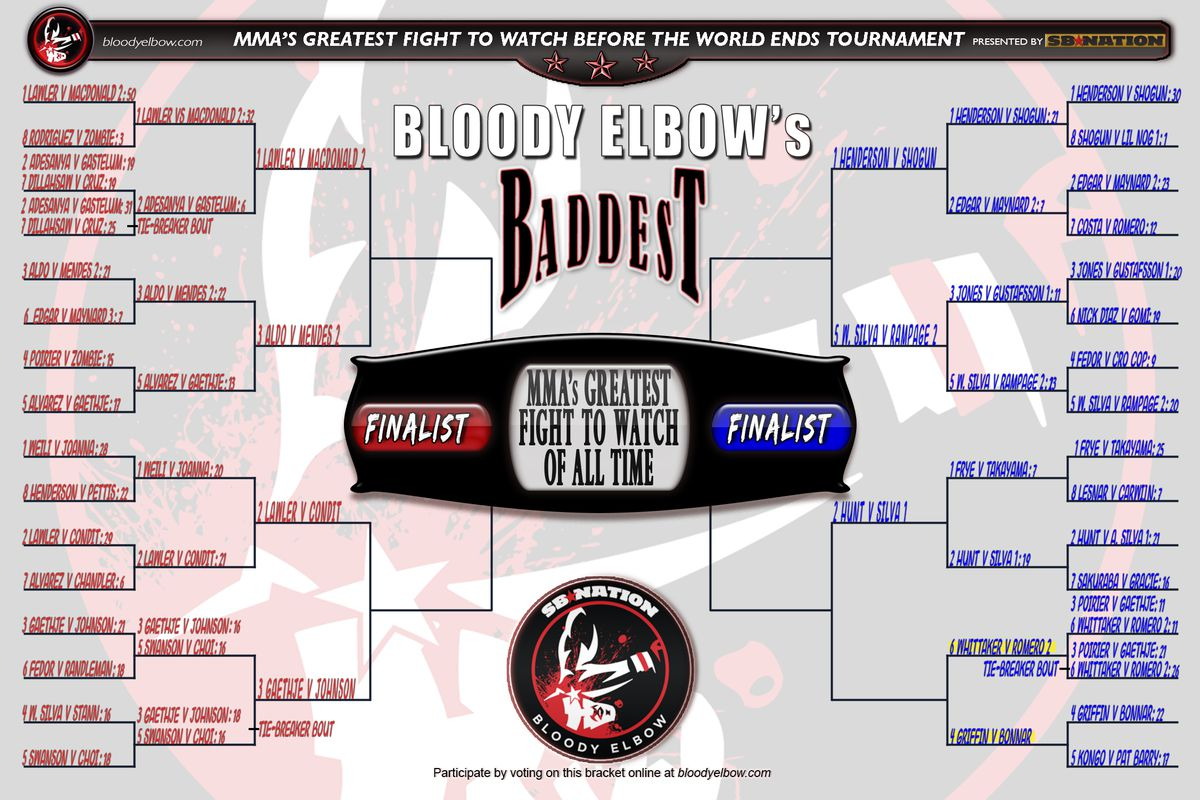 BE's BADDEST Tournament, Greatest Fight of All Time, Fight to Watch Before World Ends, Fight Bracket, Bracket, Tournament, GFOAT, Tourney Results, Sweet Sixteen, Round 2, Round 2 Bout 7, Bout 7 Tie Breaker Results