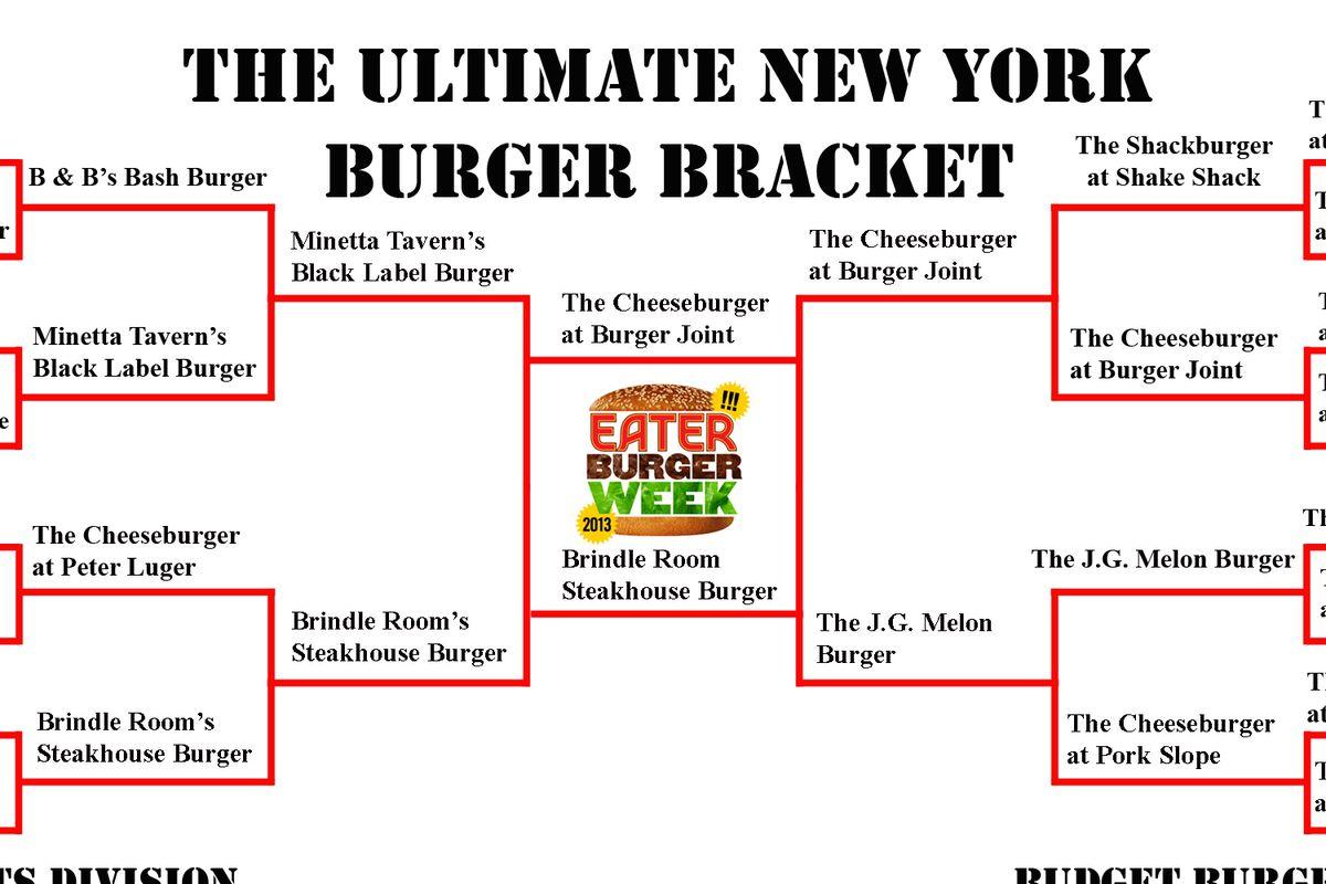 Burger Bracket Final Round Brindle Room V Burger Joint Eater Ny