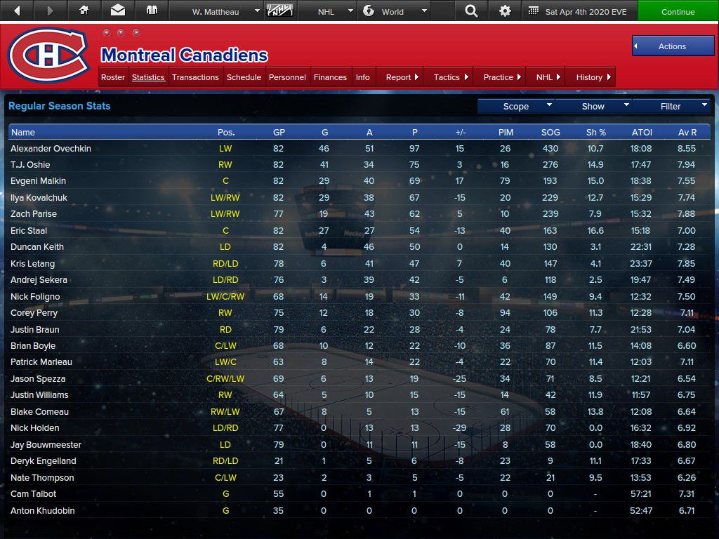 End of season scoring stats for the Montreal 32+'s.