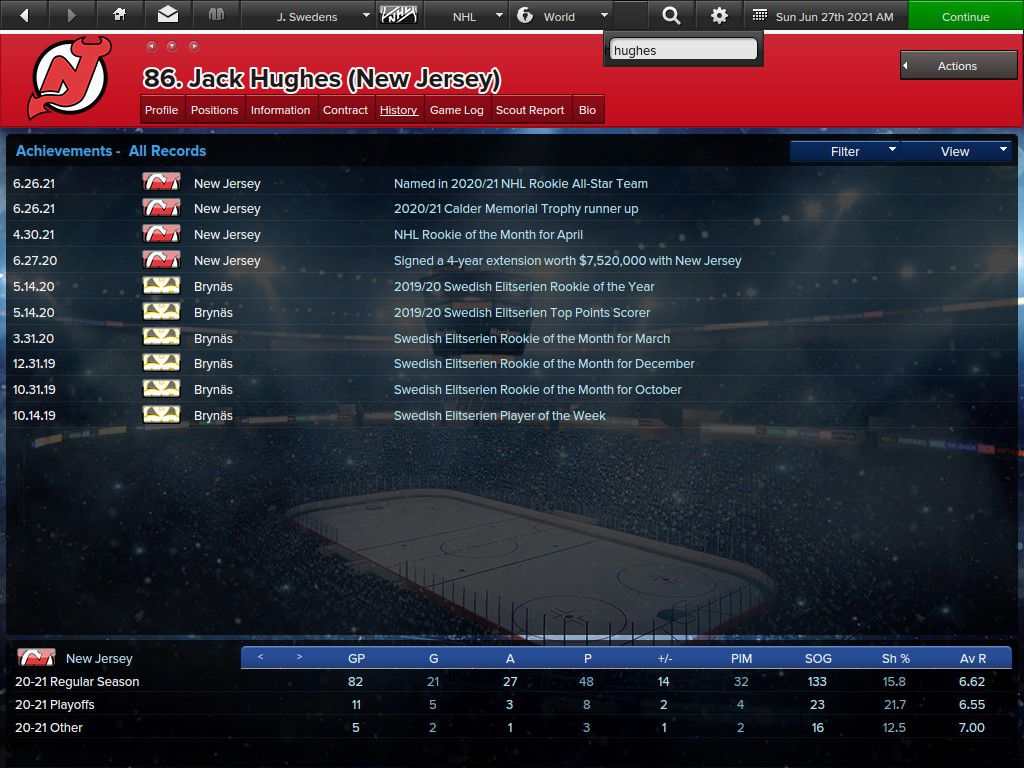 Hughes has had plenty of achievements in his first two pro seasons in this particular game.