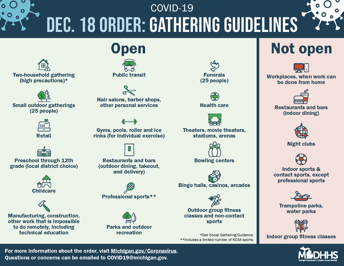 A chart showing what's open and what's not starting Monday, December 21.