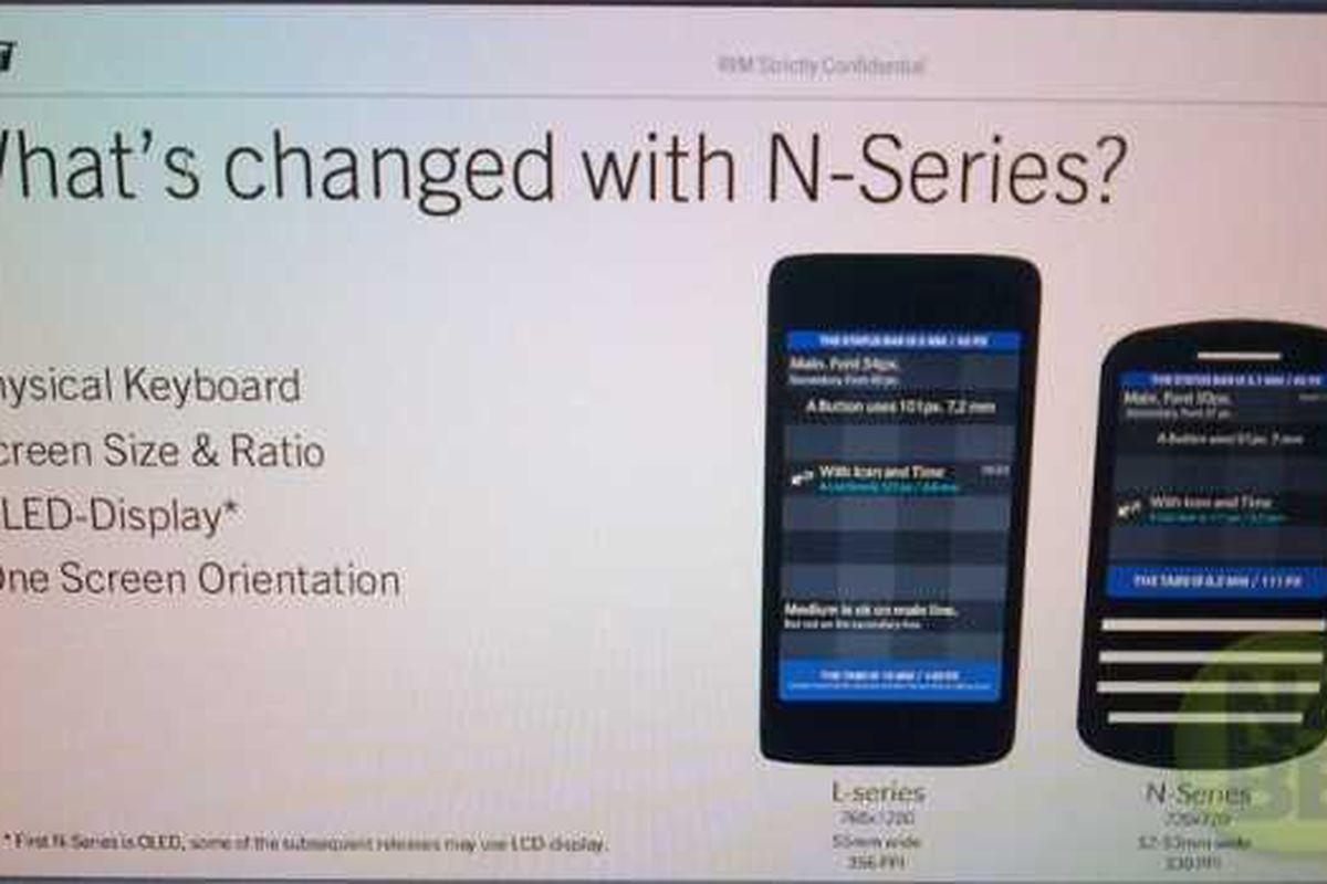 "via <a href=""http://n4bb.com/wp-content/uploads/2012/06/blackberry-10-ui-602x349.jpg"">n4bb.com</a>"