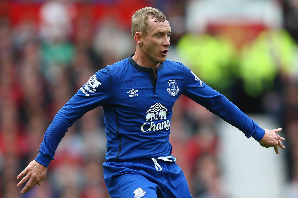 Everton 2014-15 Season Review: Squad Players - Royal Blue ...