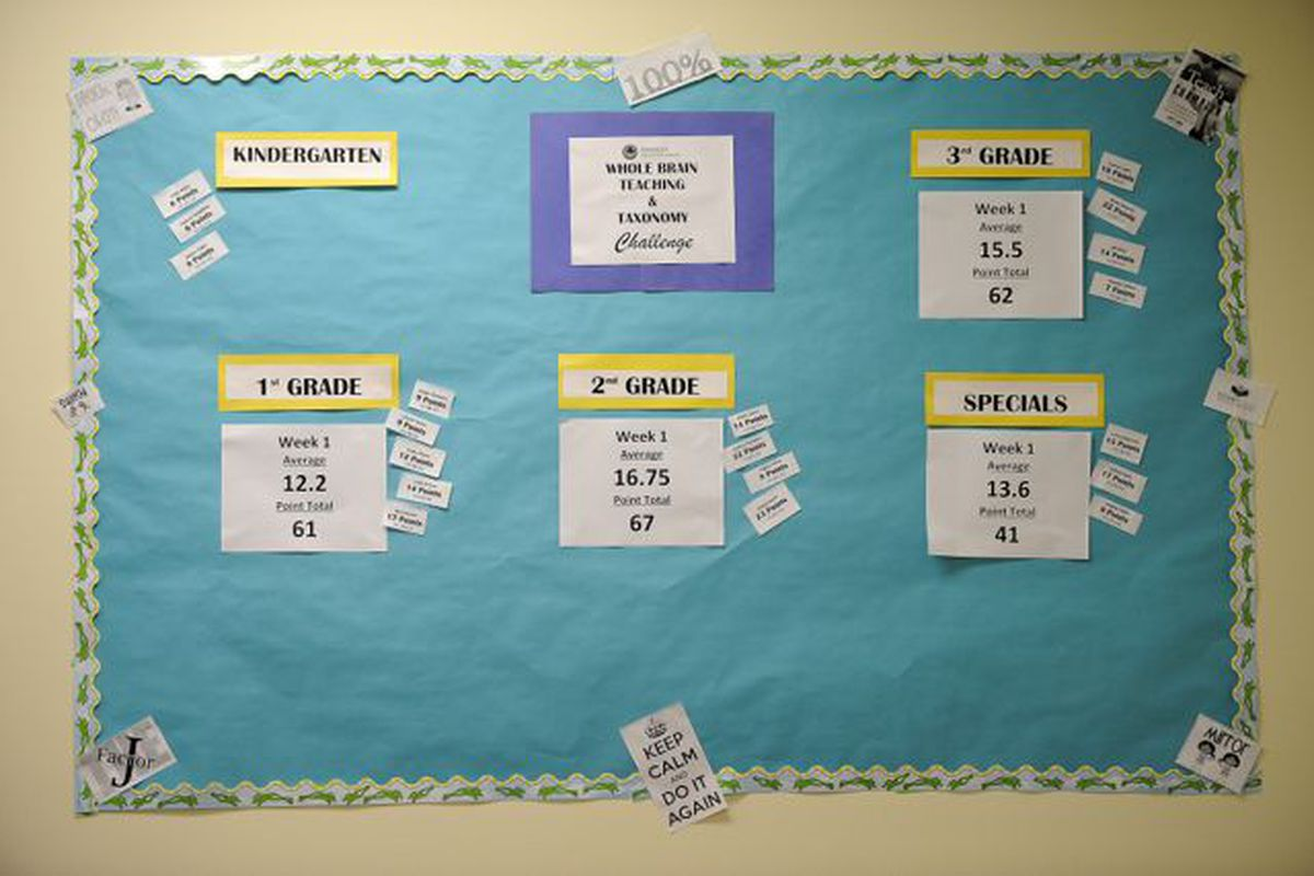 A Teacher challenge board with test results at Tindley Renaissance School. The Tindley network in Indianapolis include some of the state's highest scoring charter schools.