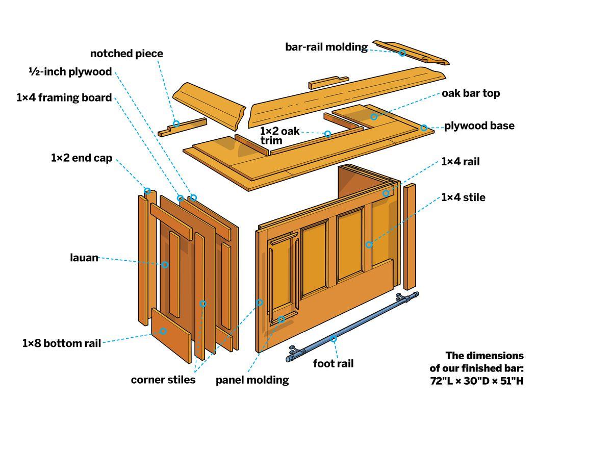 Home Bar Parts