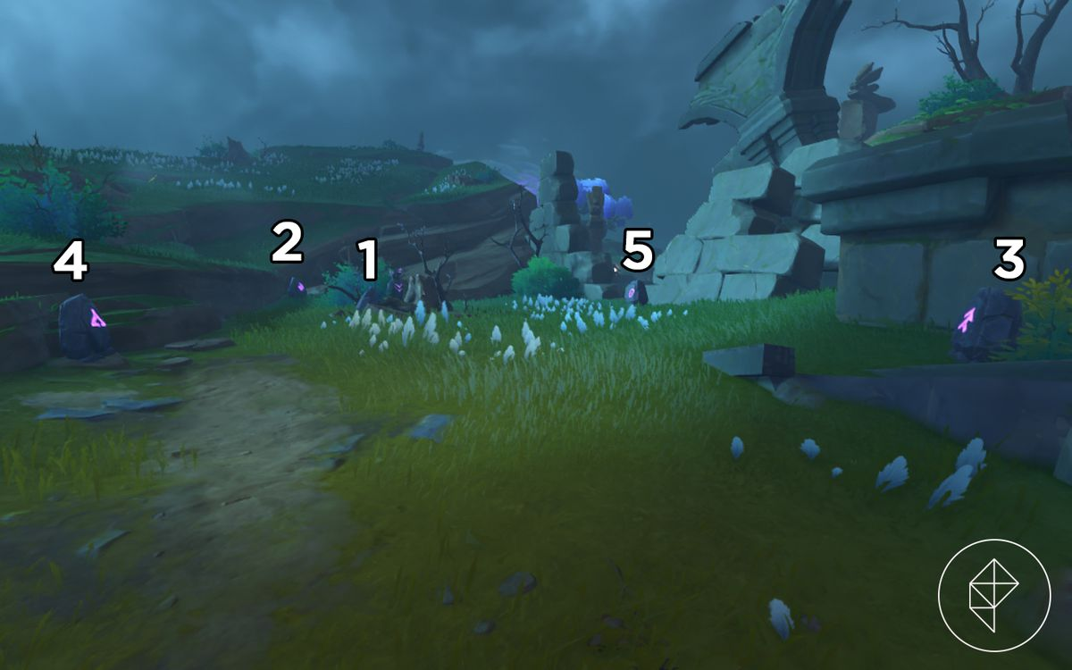 Numbers label more purple glowing stones from left to right: 4, 2, 1, 5, 3