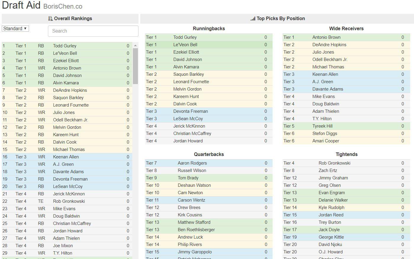 Let Math Win And Enjoy Your Fantasy Football Draft Stampede Blue © reuters / carl recine. fantasy football draft