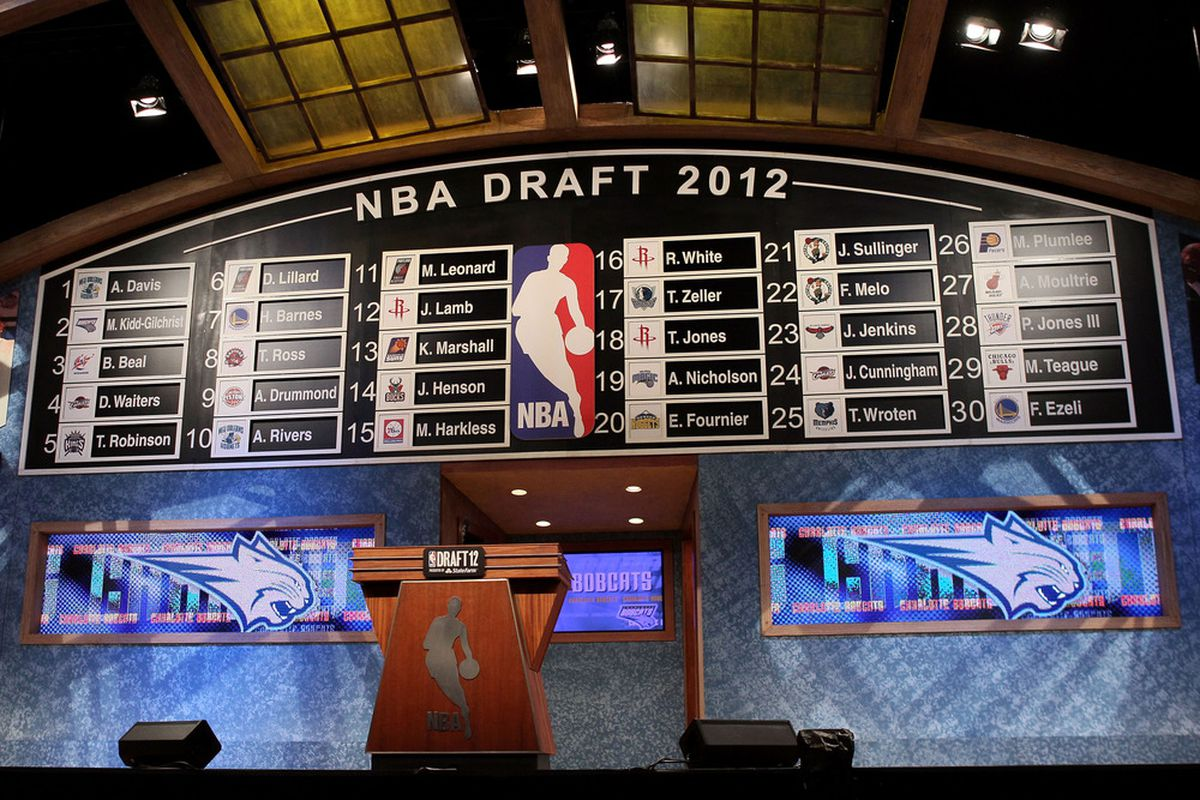 2013 nba draft early entry list announced by the nba