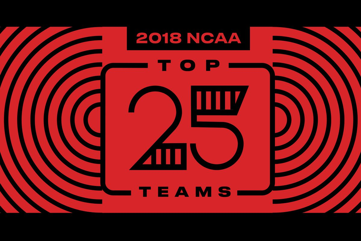 0aba115bd2 College basketball's top 25 teams in 2018-19, according to us ...