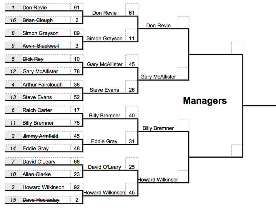 managers3