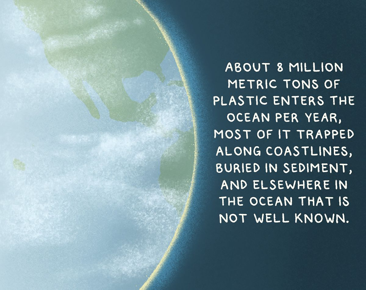 """""""About 8 million metric tons of plastic enters the ocean per year, most of it trapped along coastlines, buried in sediment, and elsewhere in the ocean that is not well known."""" Image: the earth's oceans from space."""