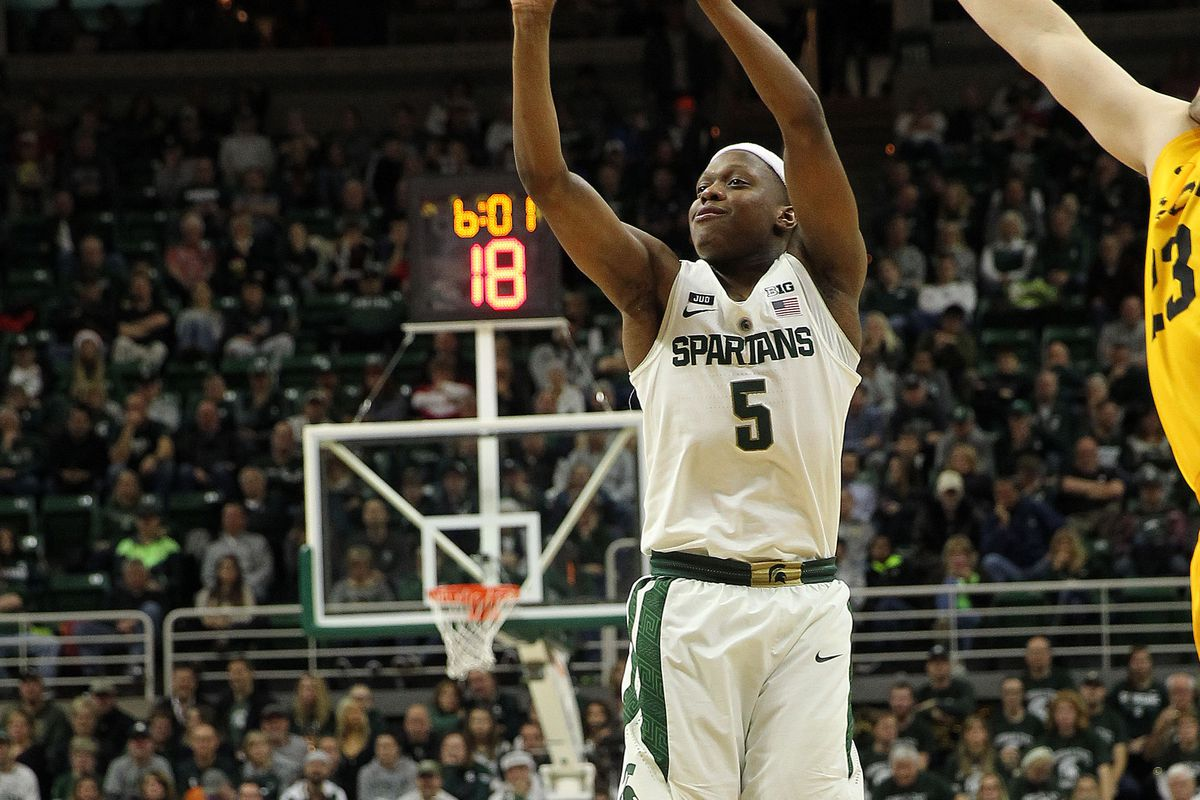 NCAA Basketball: Long Beach State at Michigan State