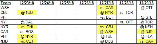 Team schedules for 12-23-2018 to 12-29-2018