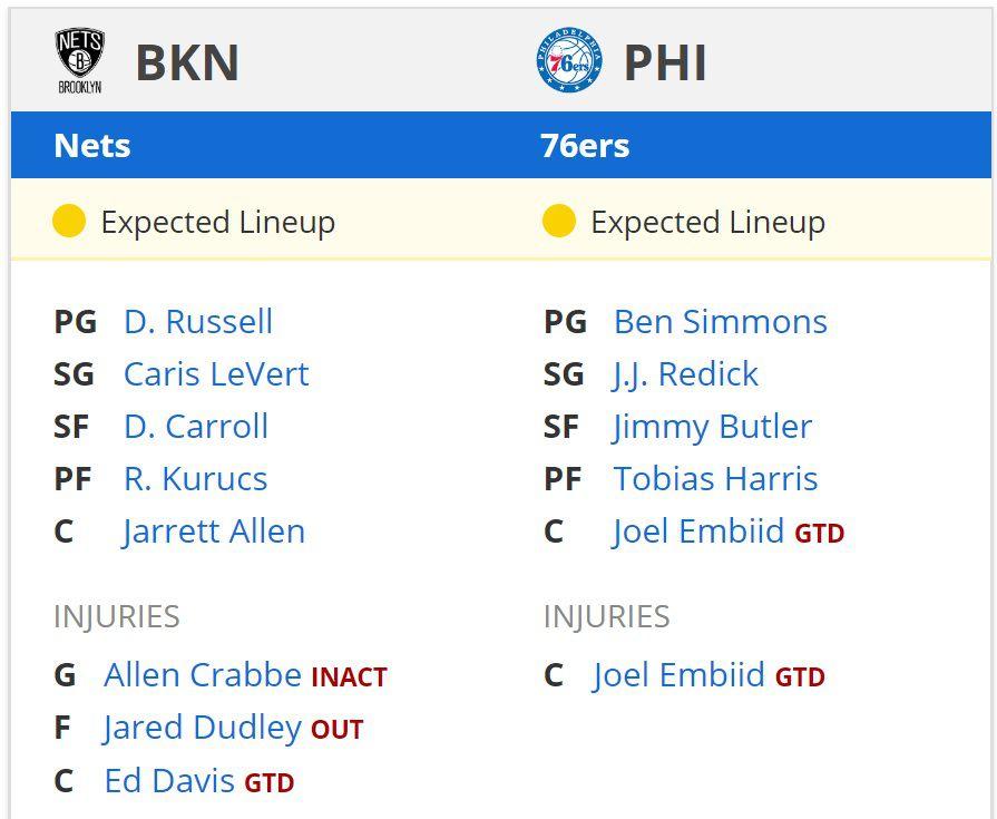 Game 2: Philadelphia 76ers vs  Brooklyn Nets First Half Game Thread