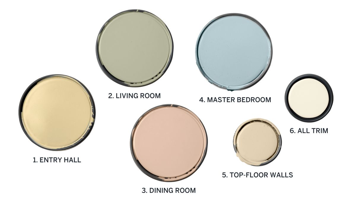 Amy Wax palette, Read This Before You Pick a Paint Color, Sep/Oct 2020