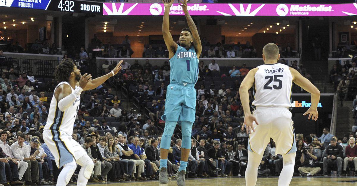 Uk Basketball: Malik Monk Easing Into The NBA