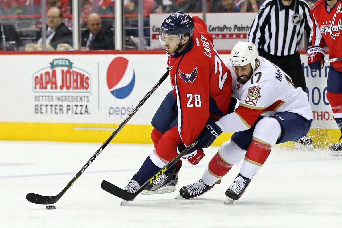 NHL: Florida Panthers at Washington Capitals