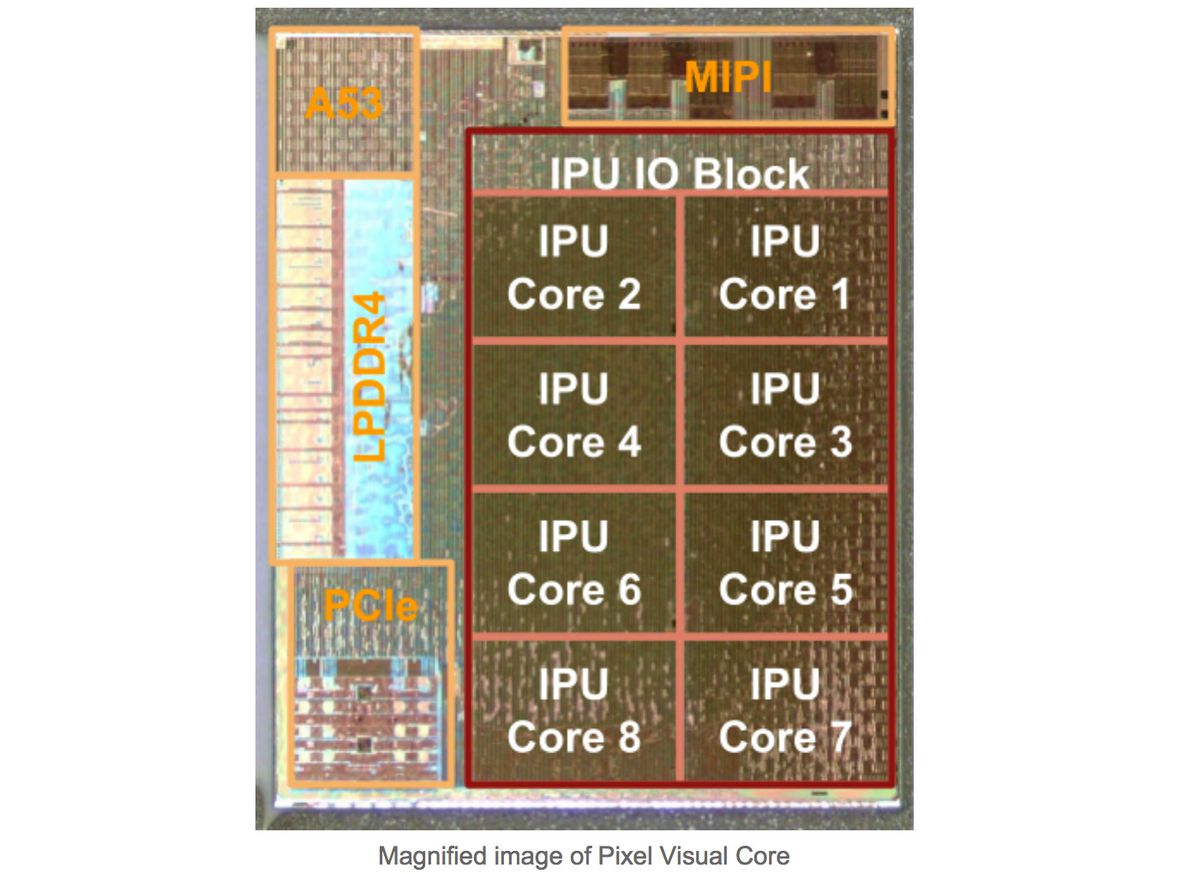Googles First Mobile Chip Is An Image Processor Hidden In The Pixel Exynos 5 Octa Block Diagram Google