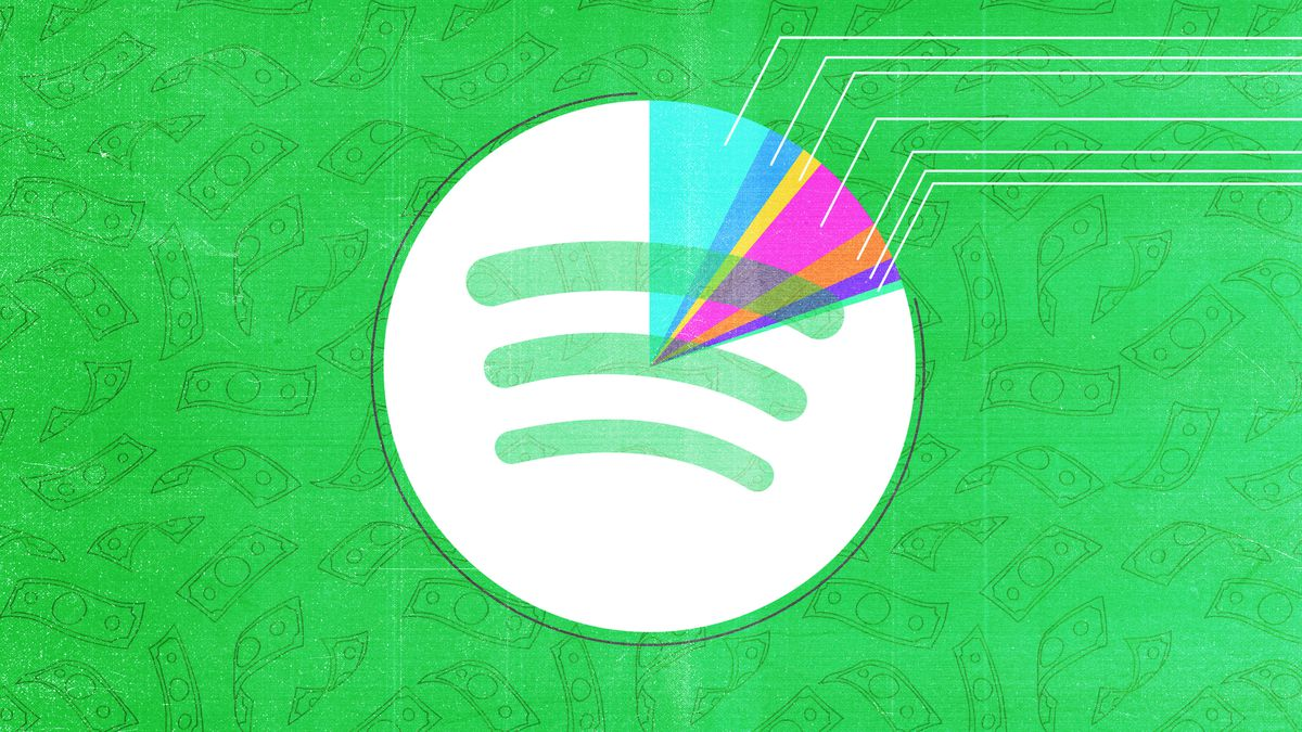 Is Spotify's Model Wiping Out Music's Middle Class?