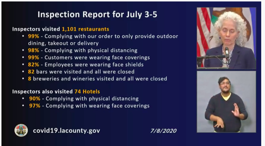 A restaurant compliance report from Los Angeles County