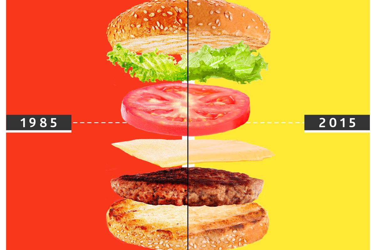 Interactive: How Much Did Your Favorite Burger Cost 30 Years Ago