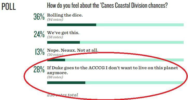 Coastal Poll