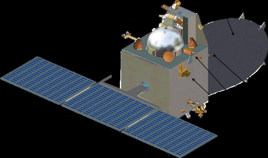 mars orbiter diagram