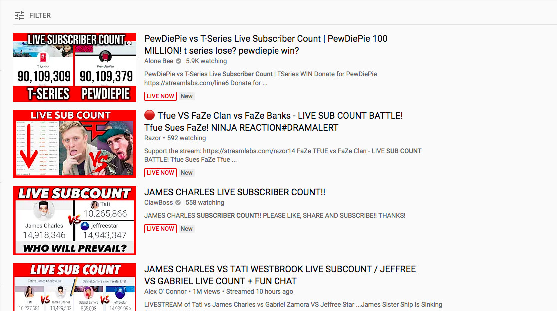Live count channels on YouTube. Image: YouTube